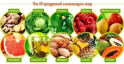 Лучшие продукты против жира