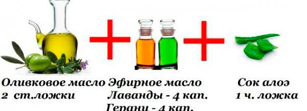 Природные средства от комаров
