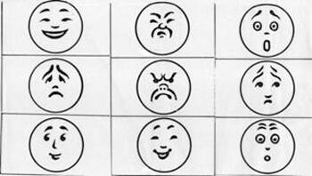 Эмоции в мимике лица