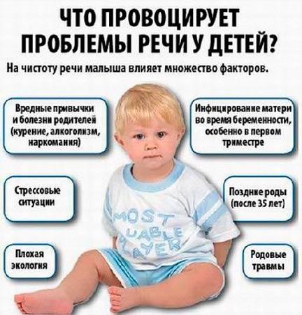 Проблемы речи у детей