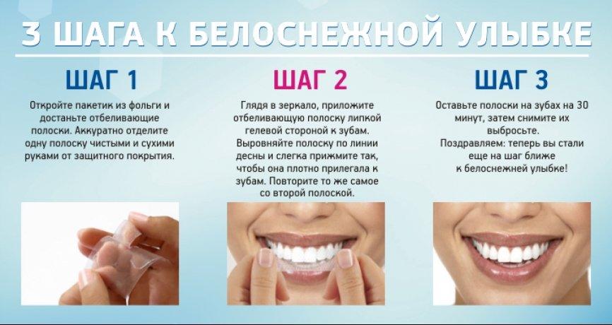 Зубные полоски
